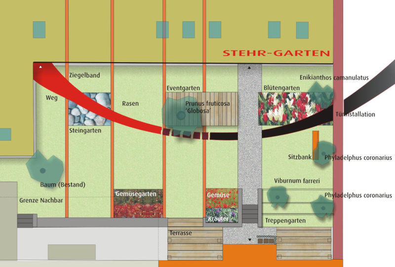 Stehr Garten Projekt Wuppertal